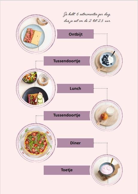 Afslankpillen - 6 eetmomenten per dag